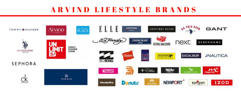 Arvind Ltd -Arvind Lifestyle Brands