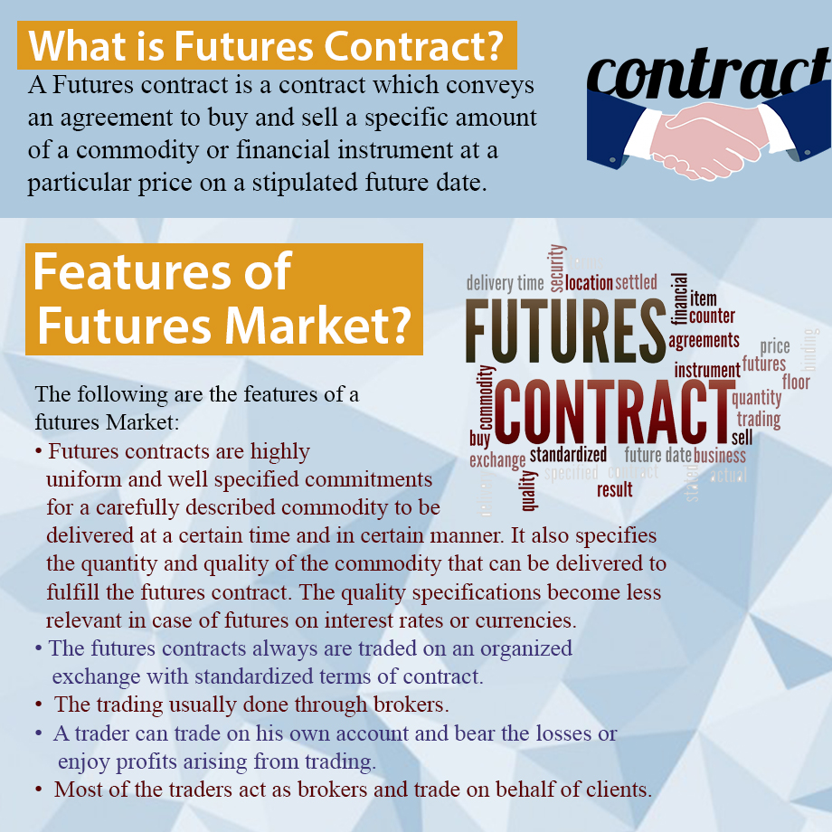 Futures and Options Contracts