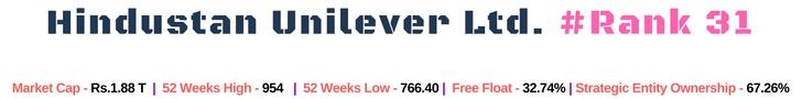 5 Innovative Indian Companies - Hindustan-Unilever