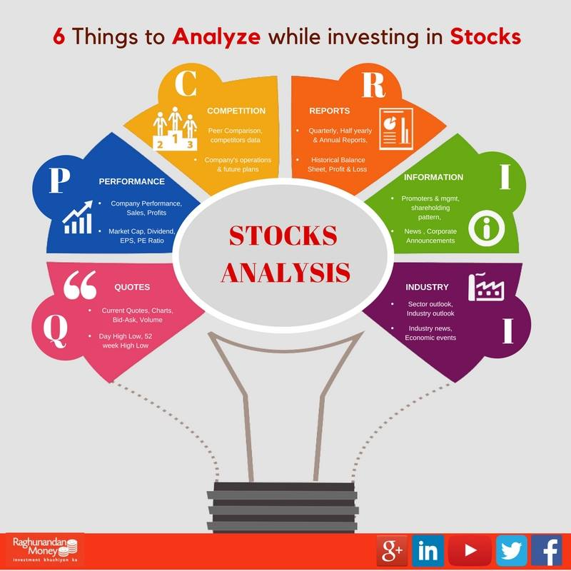 6 Things to analyze while investing in Indian stocks