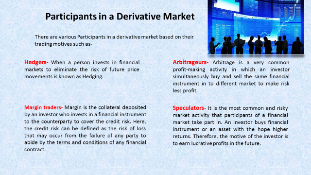 what is derivative market