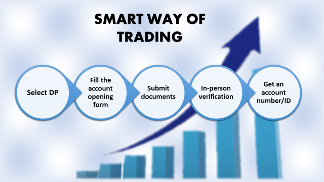 smart trading account